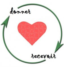 LA LOI DU DONNER ET DU RECEVOIR/ THE LAW OF GIVING AND RECEIVING